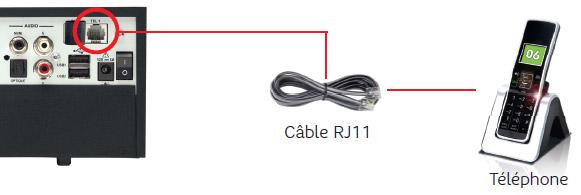 internet et box telephonie fixe depanner telephone tv fibre