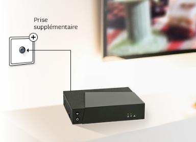 option multi tv pour les clients box fibre ou box 4k de. Black Bedroom Furniture Sets. Home Design Ideas