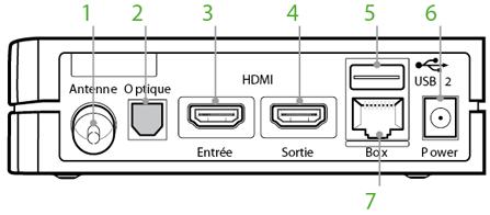 internet et box tv google play caracteristiques decodeur avec