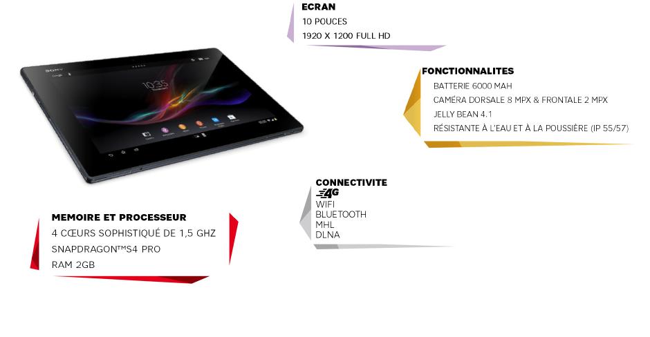Ecran 10 pouces Full HD ; Caméra 8MPx ; Jelly Bean 4.1. ; 4G, WiFi ; processeur 4 coeurs de 1,5GHz ; RAM 2GB