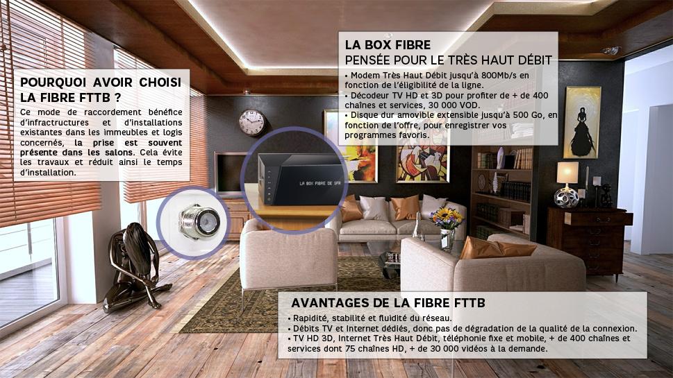 quels sont les avantages de la fibre fttb. Black Bedroom Furniture Sets. Home Design Ideas