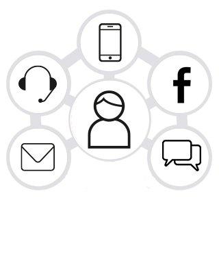 sfr business fixe mobile internet solutions ict. Black Bedroom Furniture Sets. Home Design Ideas