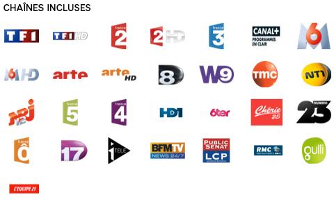 chaînes incluses