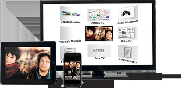 appli sfr tv pc