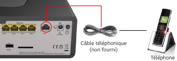 Je connecte ma box à mon téléphone