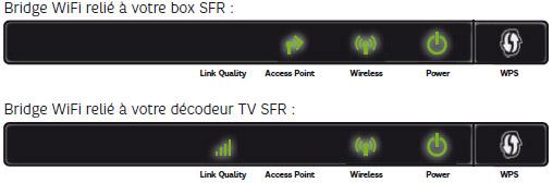 Comment ne plus avoir de c ble entre votre d codeur tv et la box avec le bridge wifi de sfr - Comment avoir tv orange sur plusieur tv ...