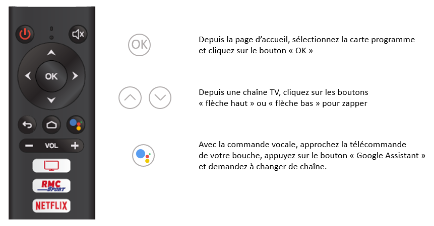 zappin_telecommande_connect_tv_sfr