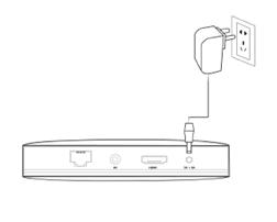 installer le d codeur connect tv sfr. Black Bedroom Furniture Sets. Home Design Ideas