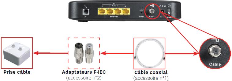 Comment installer le modem tr s haut d bit de sfr - Comment installer la fibre ...