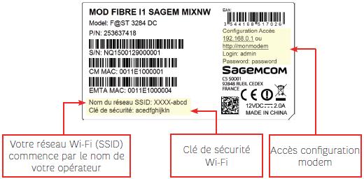 Modifier La Cle Wifi De Votre Box Ou Du Modem Thd Sfr