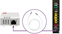 Le voyant LAN : connexion à la box SFR
