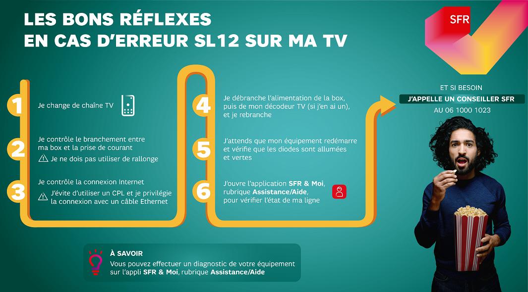 infographie_sfr_bons_reflexes_erreur_sl12
