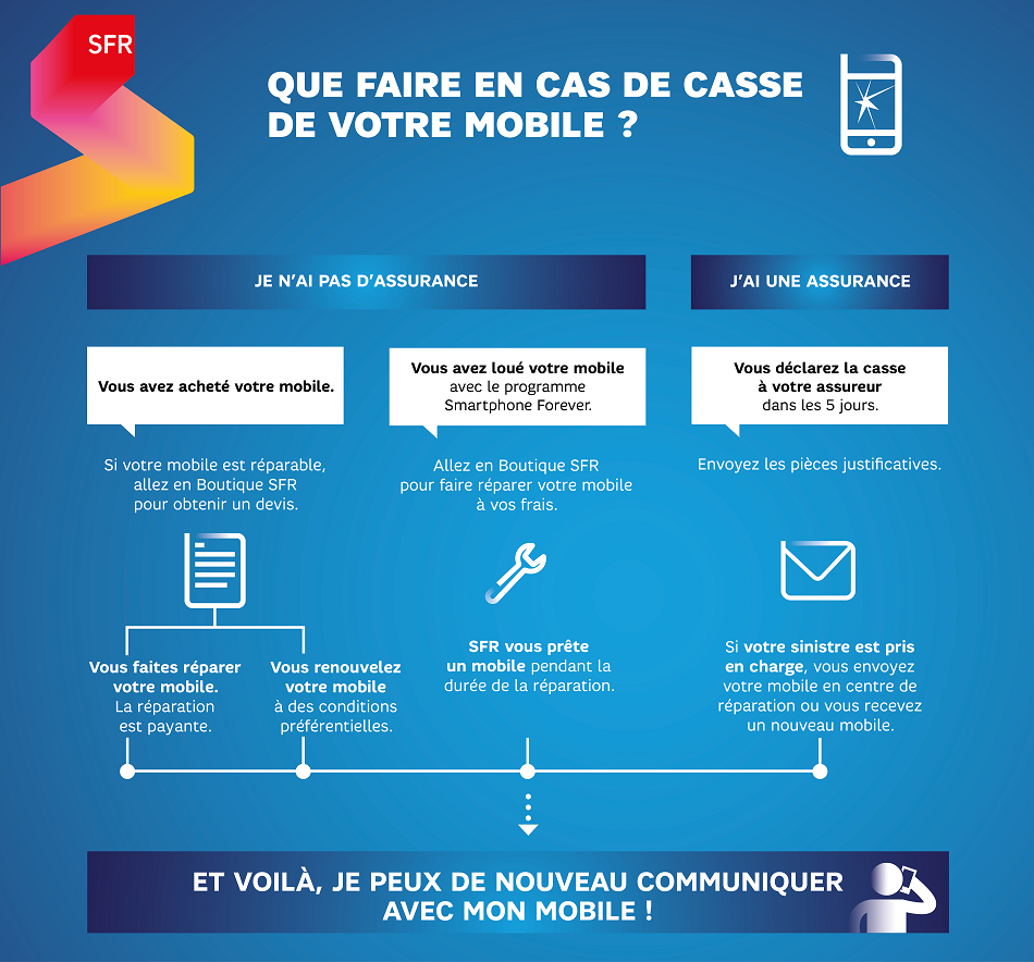 infographie_casse_mobile