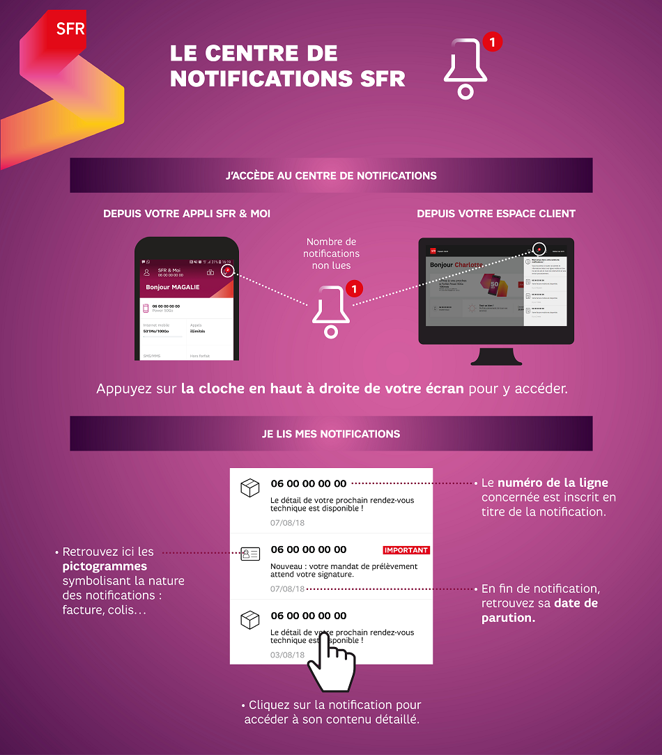 infographie_centre_notifications_sfr
