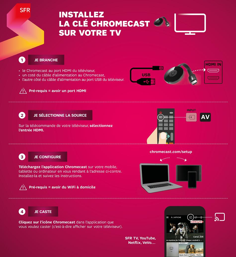 infographie_utiliser_chromecast