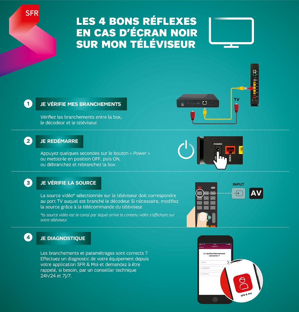 infographie_ecran_noir