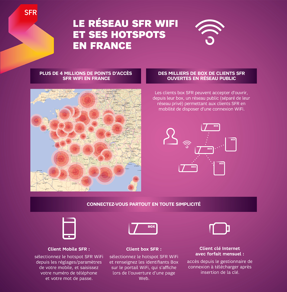 WIFI TÉLÉCHARGER FON SFR APPLICATION