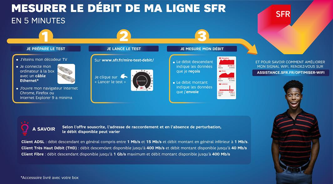 infographie_sfr_mesurer_debit