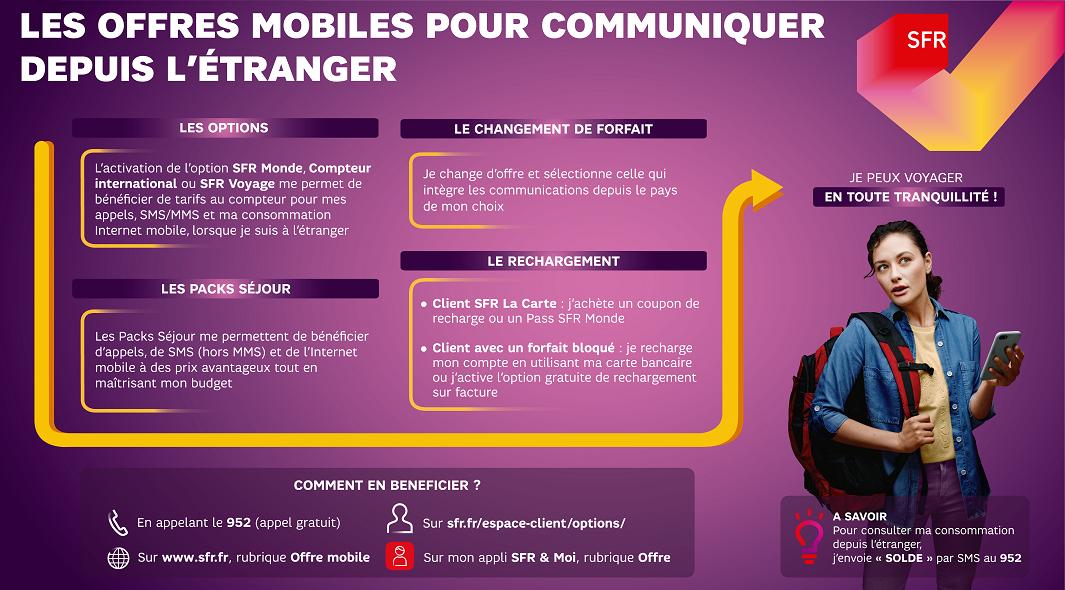 infographie_sfr_offre_mobile_communiquer_etranger