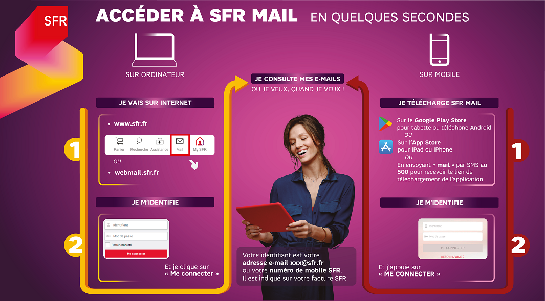 infographie_sfr_ouvrir_sfr_mail