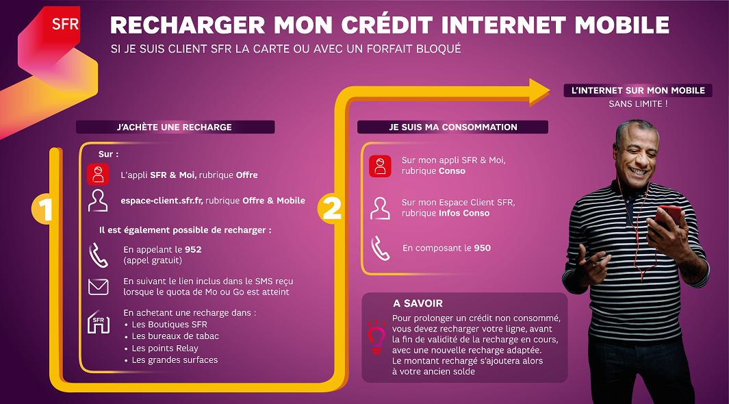 infographie_sfr_rechargement_internet_mobile