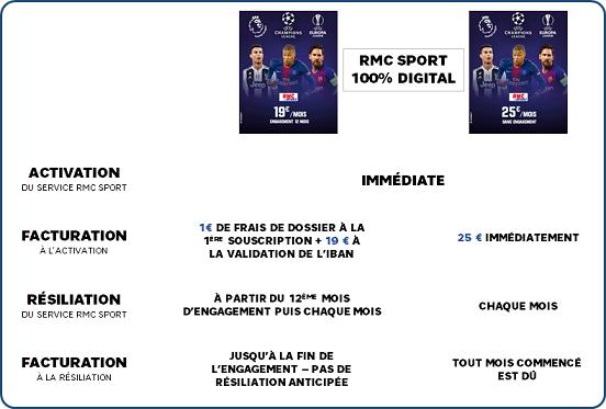tarifs_rmc_sport_digital_sfr