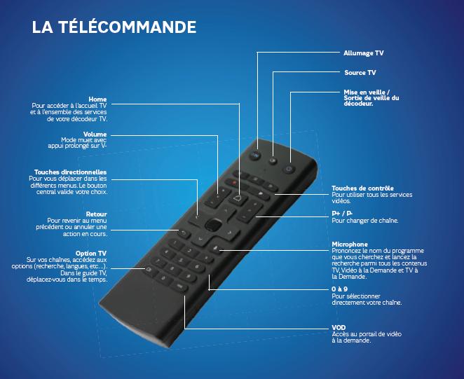 details_telecommande_vocale_sfr