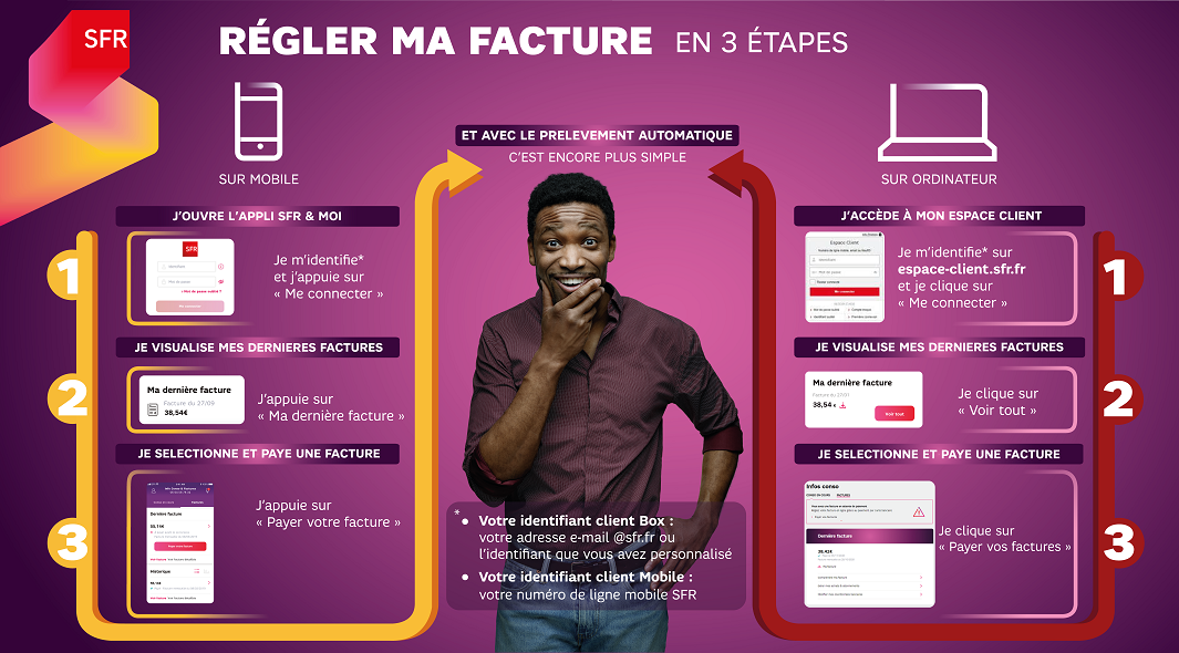 infographie_sfr_payer_facture