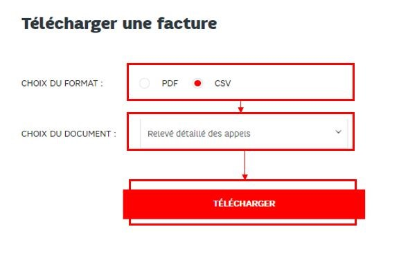 comment retrouver son code pin sfr red