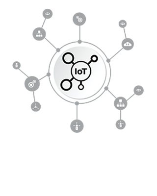IOT / Machine to Machine: Décuplez votre potentiel Business et favorisez l'innovation
