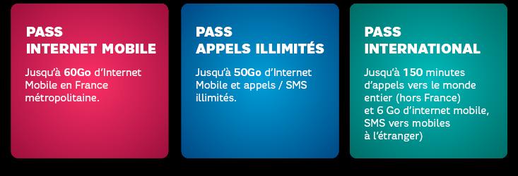 Carrefour Carte Telephonique Prepayee.Carte Sim Prepayee Telephone Sans Abonnement Sfr