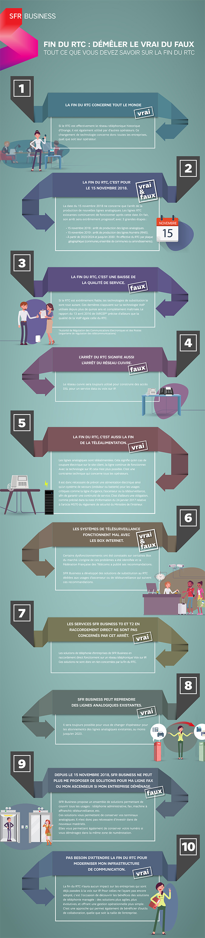 infographie fin du rtc