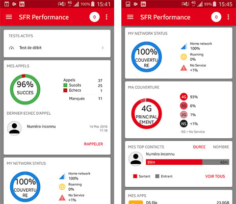 application sfr performance, réseau mobile sfr