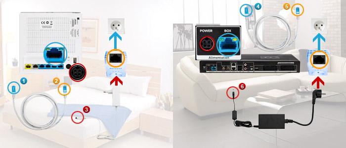 etape_2_contrôle_connexion
