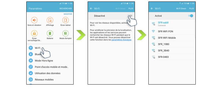 Bornes wifi sfr localisation for Localisation wifi